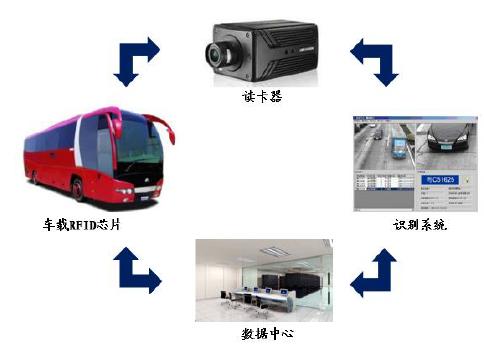 2016年中国电子车牌行业发展现状及国外电子车牌普及情况分析【图】