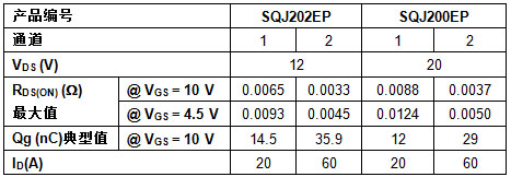 Vishay推双片不对称功率封装12V和20V MOSFET