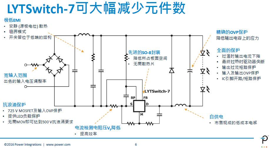 PI新推LYTSwitch-7 LED驱动器 设计电路仅需20个元件