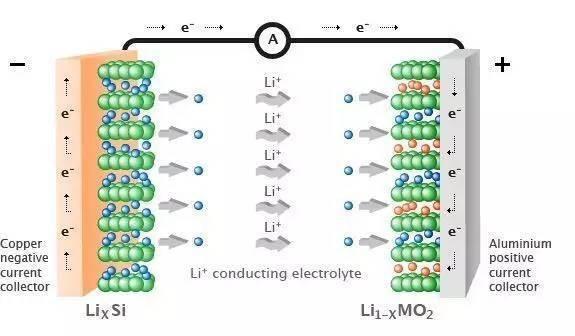 谈影响电动汽车安全性的因素:除了电池 还有什么?