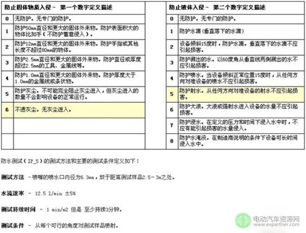 谁来为新能源汽车安全买单?南京浸水电动大巴起火后思考