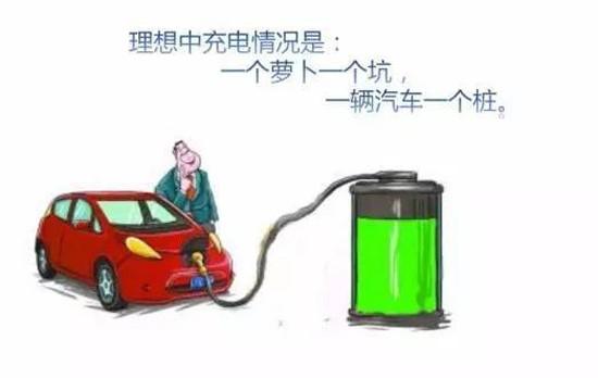 充电基础设施解决在望 新能源汽车即将爆发?