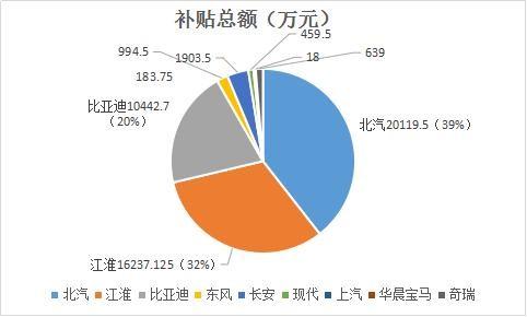 韩国电池未获准入资格 谁的损失最大?