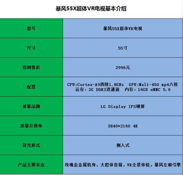 全球首款VR电视 暴风超体电视55X评测