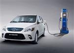 调查:2016或将是新能源车产业发展的拐点