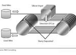 【前沿】绿能科技申请钻石切割线技术专利