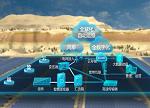 【分析】甘肃新能源发展困局 全球能源互联网或是突破口