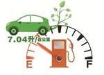 平均油耗背后:本土新能源车企布局激进