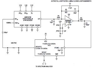 RF至13GHz超快速建立PLL