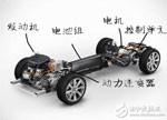 涨知识!插电混动与增程式电动车的区别