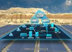 【深度】解析光伏电站智能化发展趋势