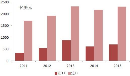 设计/制造/封装共同前进 中国集成电路产业产能,技术提升快