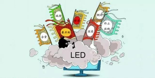 投资、减持、并购折射出的LED照明行业哪些发展生存现状?