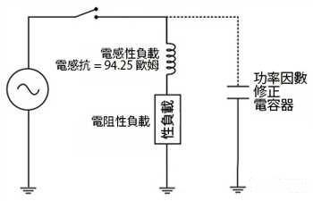 NTC热敏电阻护航 照明系统有效限制涌浪电流