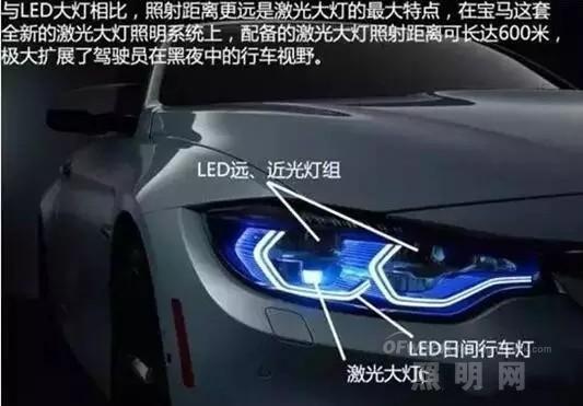 中国激光照明的专利布局情况分析