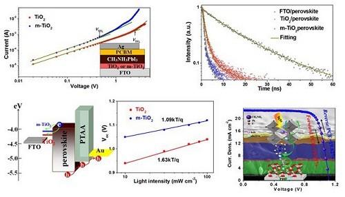 钙钛矿电池