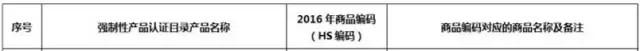 最新CCC认证目录产品与HS编码对应表发布