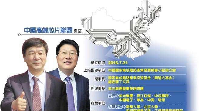 中国IC超级国家队成军 构建本土半导体产业生态圈