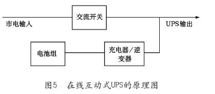 从诞生至今 UPS架构经历了哪些变化?