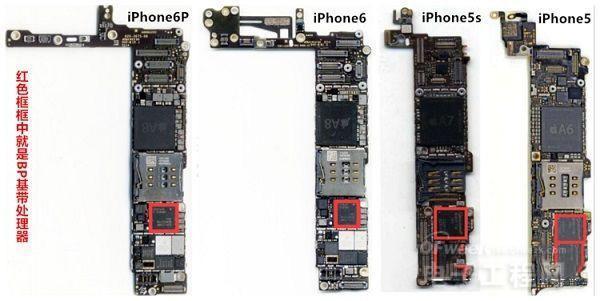 解析手机的大脑——CPU