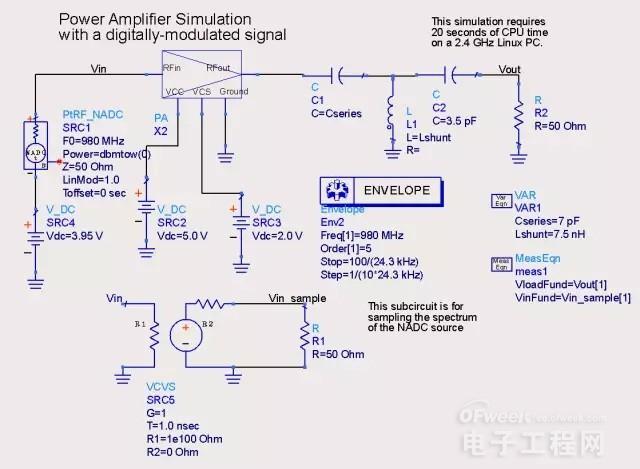 电磁场求解器基本概念及主流PCB仿真EDA软件解析