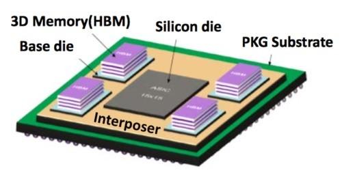 英特尔发动AI芯片军备竞赛阻击英伟达