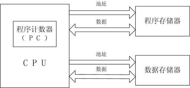 解析多核CPU的性能与核心数的关系