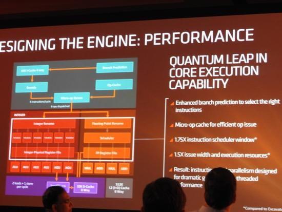 AMD终于放大招了 推Zen架构芯片挑战英特尔