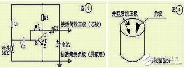 一、放大电路工作原理   图1是整个话筒放大电路的电路图,从图1中可以看出,整个电路只要六七个原件。下面大概说说工作原理,其中电阻R1负责给咪头提供工作电压,R2与R3负责给三极管提供偏置电压,电容C1负责把咪头的信号耦合给三极管以便放大,最终放大后的信号通过电容C2耦合后送回到话筒线路的正极中,也就时话筒线最外层的屏蔽层(也就是外层的那层铜网)。图2就是我们制作时要用到的材料或电子元件。   二、制作似的注意事项   整个放大电路所需的电子元件的规格如下:电阻R1为1K,电阻R2为1M,电阻R3