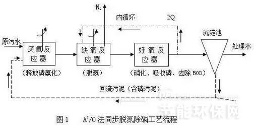 电路 电路图 电子 原理图 504_248