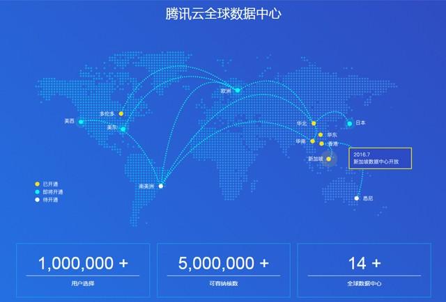 腾讯云开放新加坡数据中心 布局全球市场