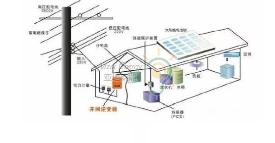 光伏电表箱接线图