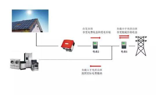 光伏组框机电路图