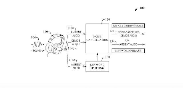 亚马逊新专利让降噪耳机更安全
