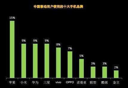 """vivo X7和荣耀V8对比评测:""""时尚范""""碰上""""简约男""""  怎么选?"""