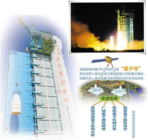 """首颗量子科学实验卫星""""墨子号""""发射升空"""