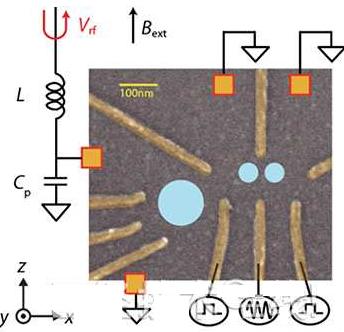 为量子计算开路 半导体纳米设备还能这么用