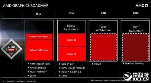 高端无解!AMD Vega旗舰确定2017年发布