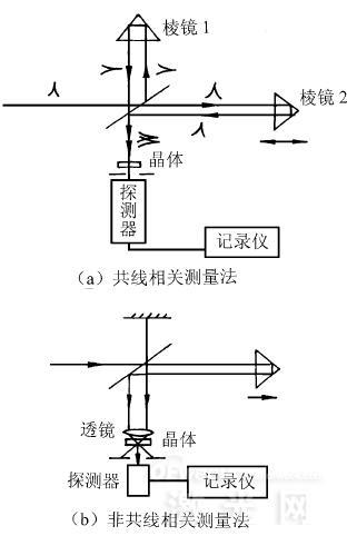 单个激光发射接受对管电路图