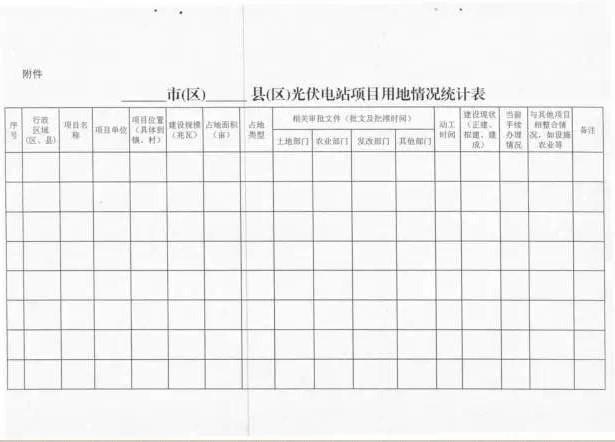 市(区)____县(区)光伏电站项目用地情况统计表