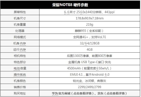 华为荣耀NOTE8评测:麒麟955+2K+AMOLED 比小米Max好?