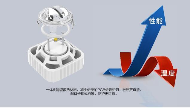 三思推出经济型C0830系列LED陶瓷路灯 助力乡村建∑ 设