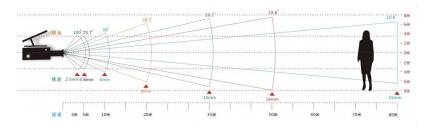 监控镜头的主要结构组成及功能原理分析