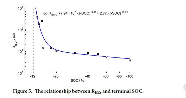 揭示过放电引发动力电池内短路机理