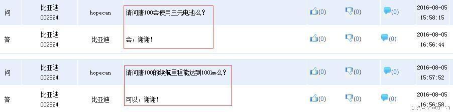 宋EV和唐100要选哪个?