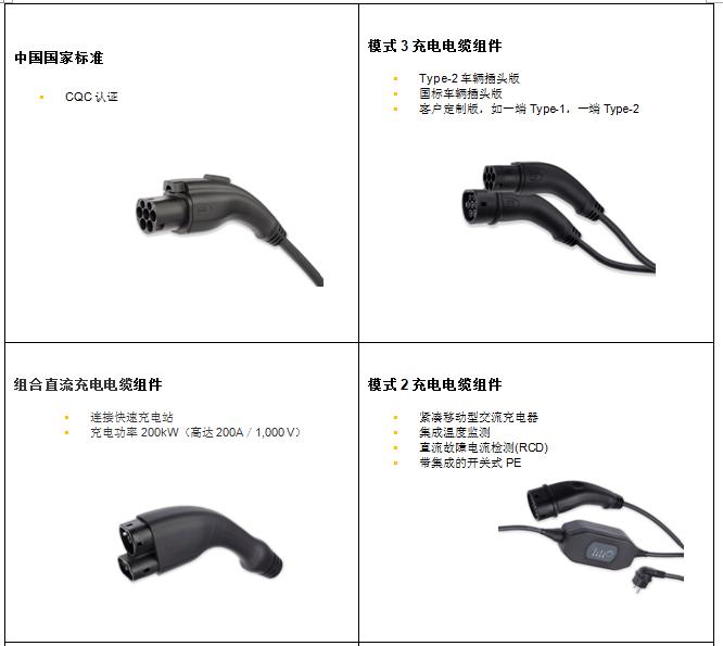 浩亭-您的电动汽车合作伙伴