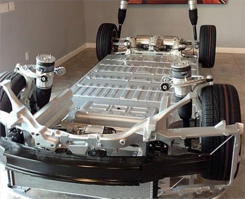 解析锂电池与新能源汽车市场 国家补贴真的好拿吗?