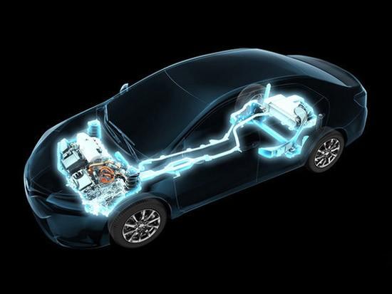 机会难得 中国新能源汽车发展就看这几年