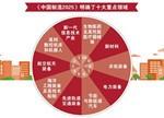 中国智能制造现状及路径的思考