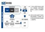 2016年中国云服务市场研究报告最新出炉